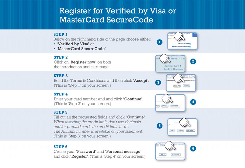 Card Security (Internet Fraud Protection) - MCB Bonaire